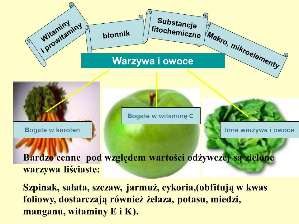 Substancje fitochemiczne. Witaminy. I prowitaminy. błonnik. Makro, mikroelementy. Warzywa i owoce.