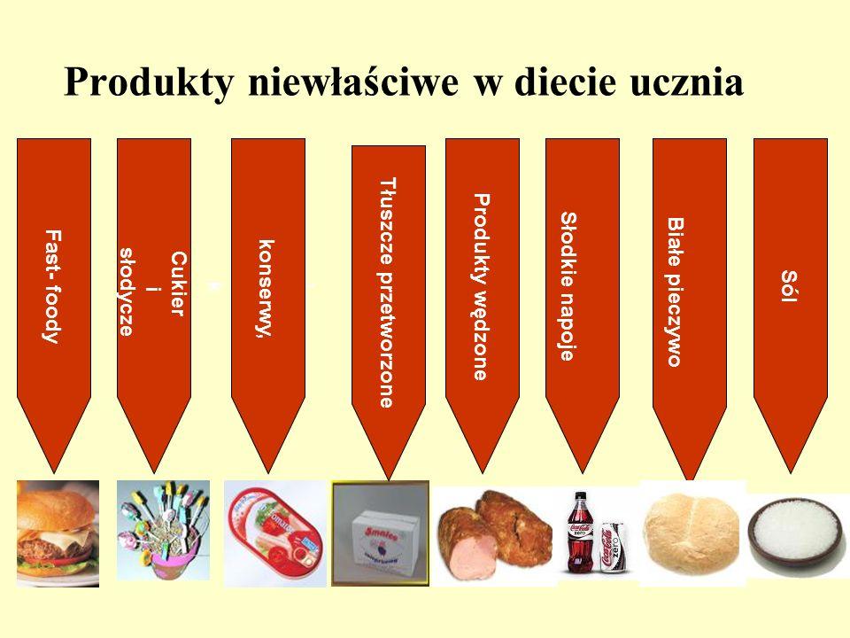 Produkty niewłaściwe w diecie ucznia