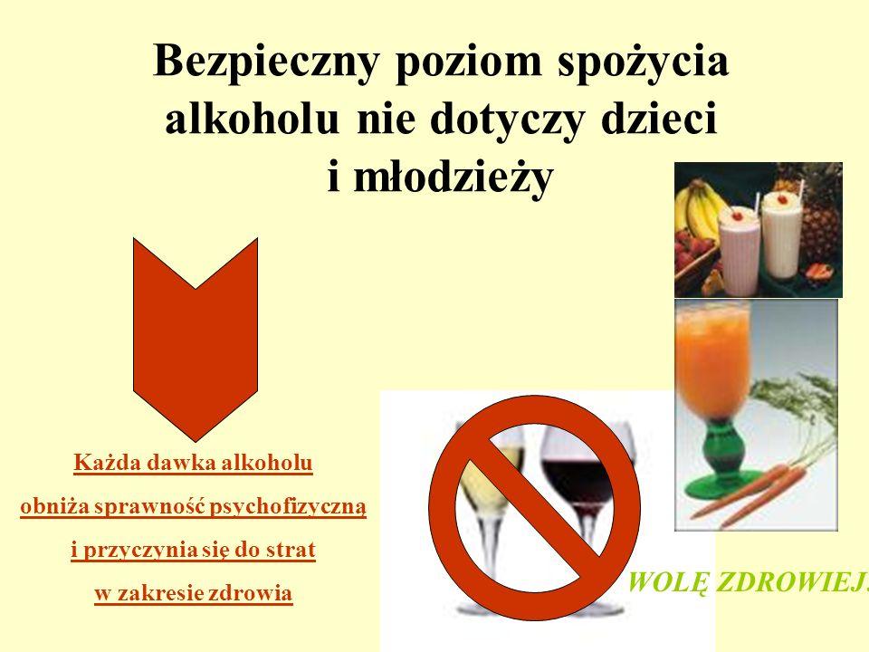 Bezpieczny poziom spożycia alkoholu nie dotyczy dzieci i młodzieży