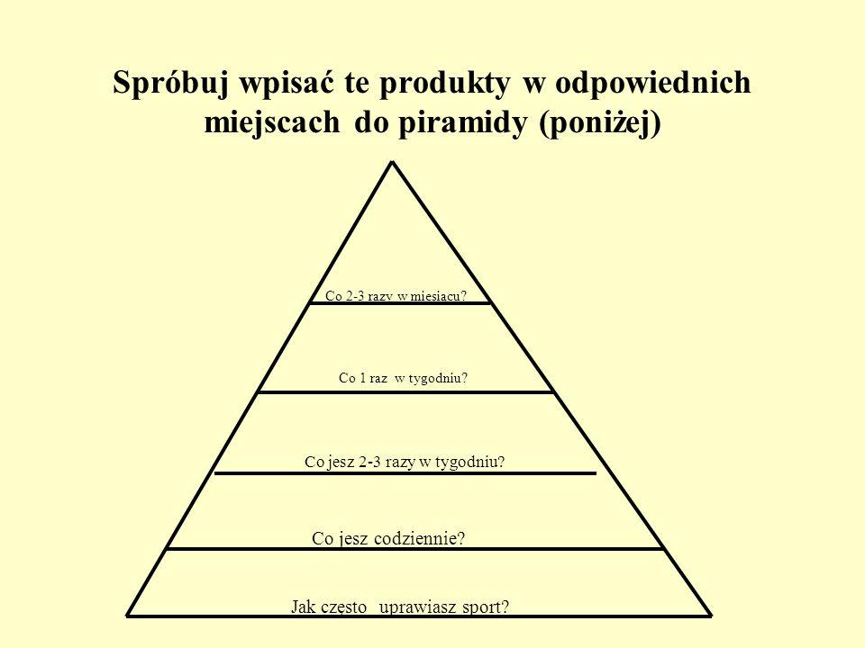 Spróbuj wpisać te produkty w odpowiednich miejscach do piramidy (poniżej)