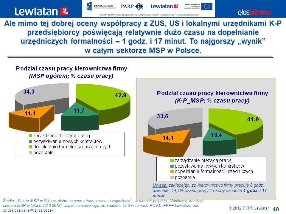 w całym sektorze MSP w Polsce.