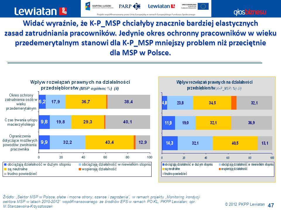 Widać wyraźnie, że K-P_MSP chciałyby znacznie bardziej elastycznych