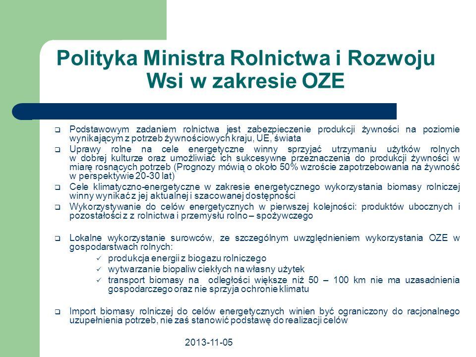 Polityka Ministra Rolnictwa i Rozwoju Wsi w zakresie OZE