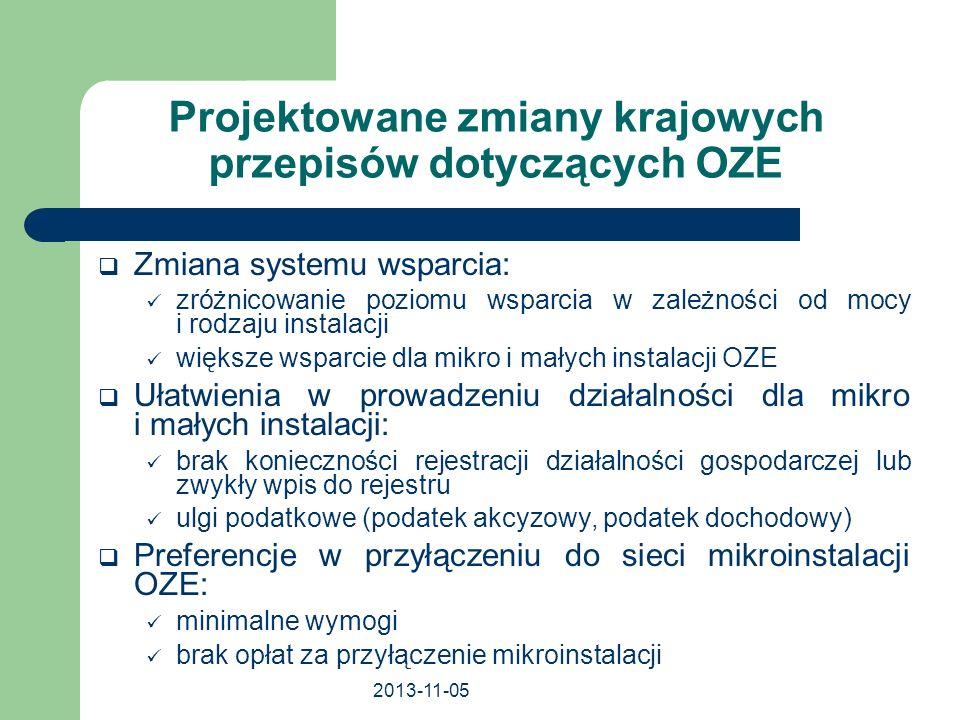 Projektowane zmiany krajowych przepisów dotyczących OZE