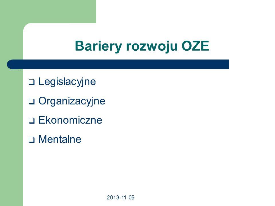 Bariery rozwoju OZE Legislacyjne Organizacyjne Ekonomiczne Mentalne