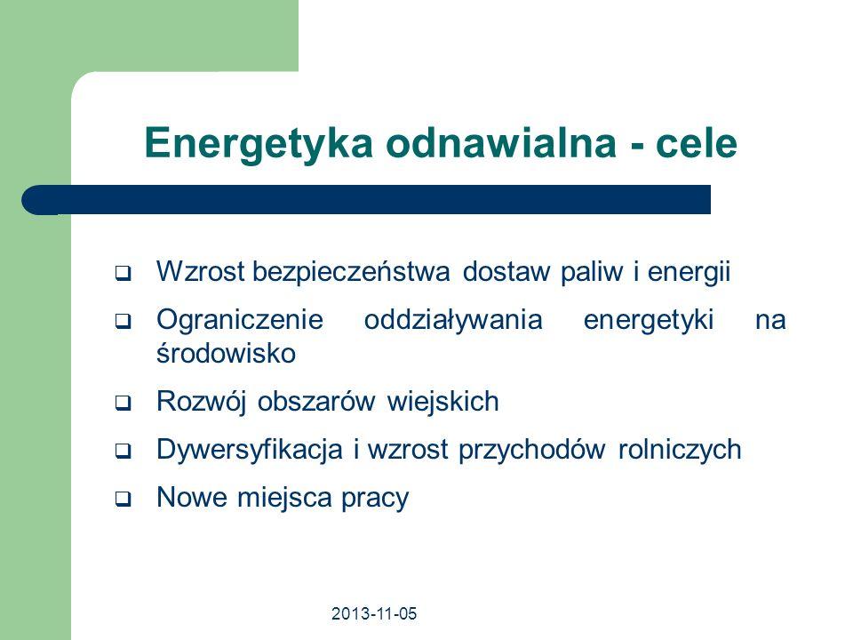 Energetyka odnawialna - cele