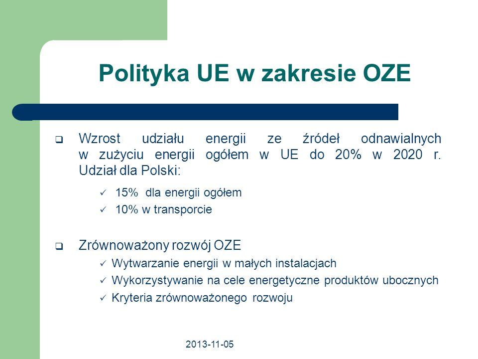 Polityka UE w zakresie OZE