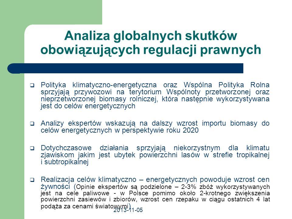Analiza globalnych skutków obowiązujących regulacji prawnych
