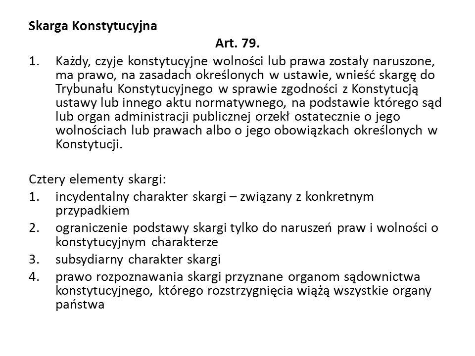 Skarga Konstytucyjna Art. 79.