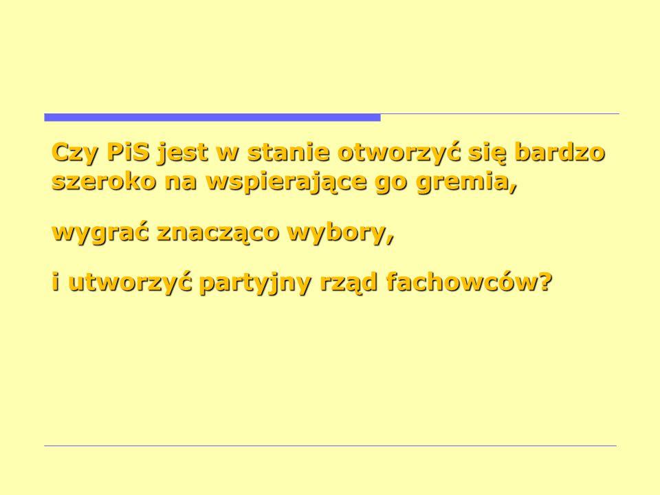Czy PiS jest w stanie otworzyć się bardzo szeroko na wspierające go gremia,