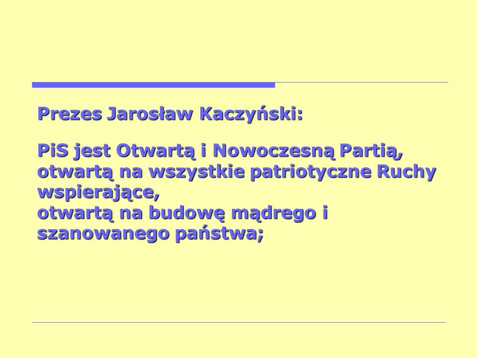 Prezes Jarosław Kaczyński:
