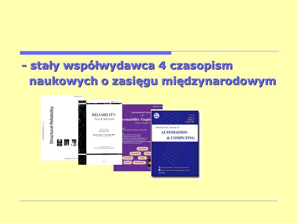 - stały współwydawca 4 czasopism