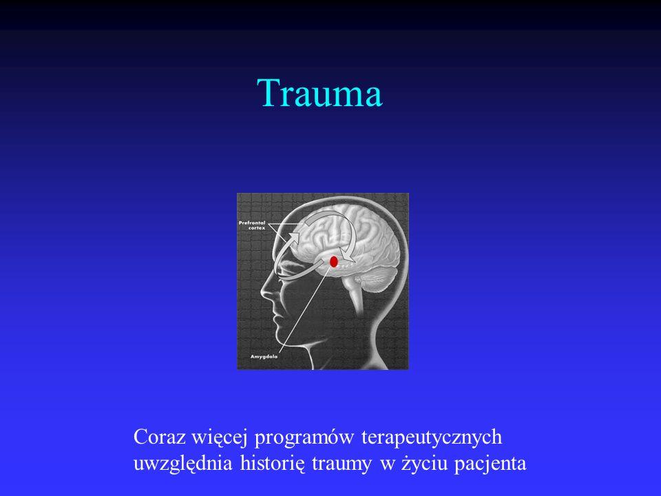 Trauma Coraz więcej programów terapeutycznych