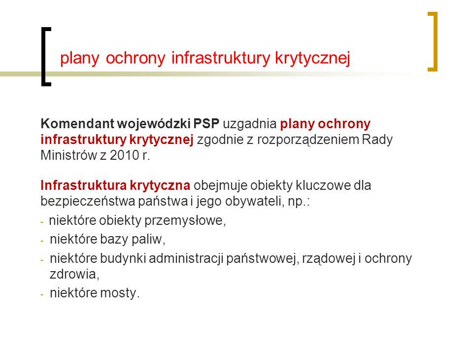 plany ochrony infrastruktury krytycznej