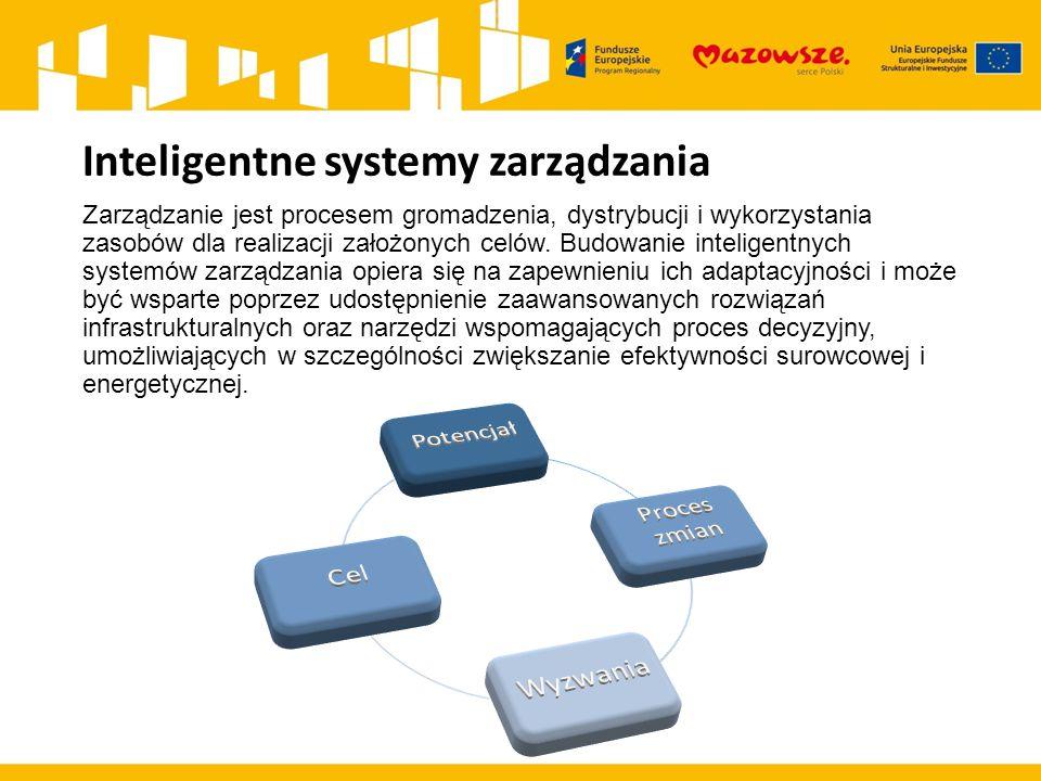 Inteligentne systemy zarządzania