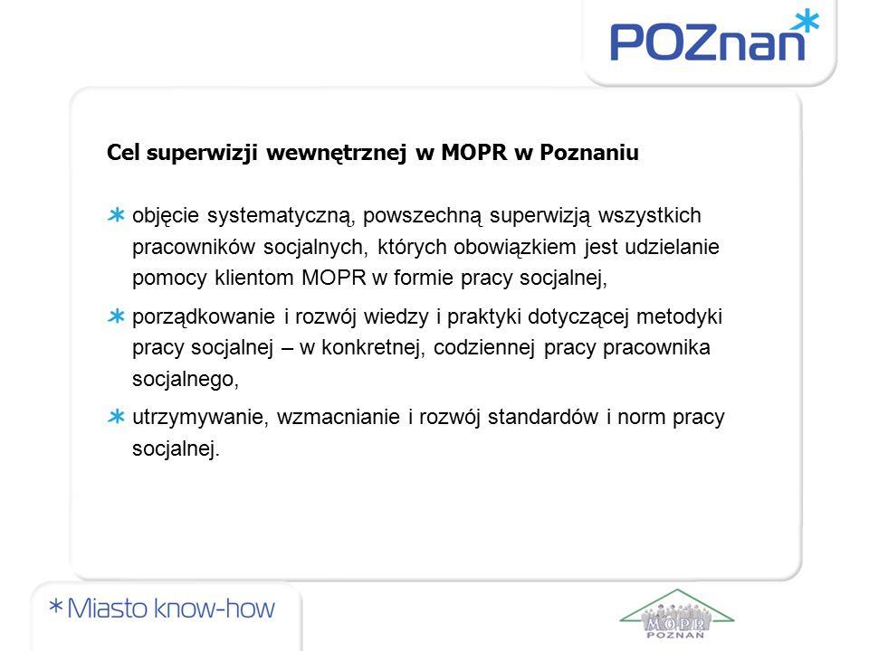 Cel superwizji wewnętrznej w MOPR w Poznaniu