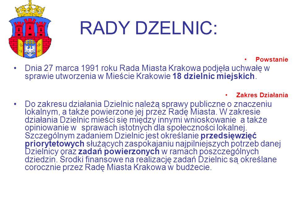 RADY DZELNIC: Powstanie. Dnia 27 marca 1991 roku Rada Miasta Krakowa podjęła uchwałę w sprawie utworzenia w Mieście Krakowie 18 dzielnic miejskich.