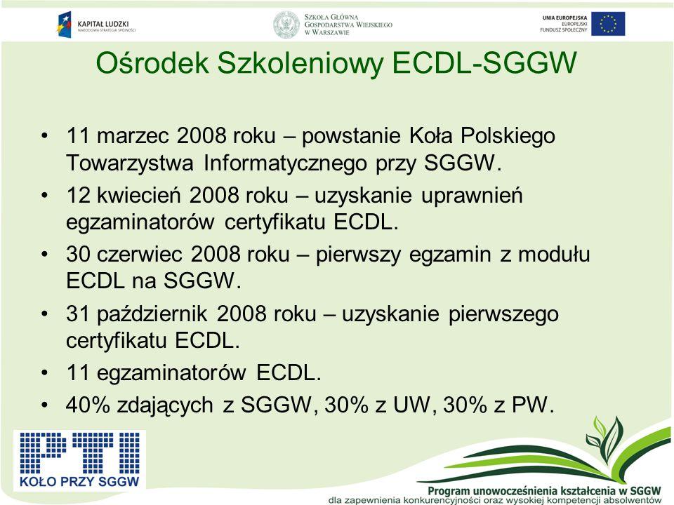 Ośrodek Szkoleniowy ECDL-SGGW