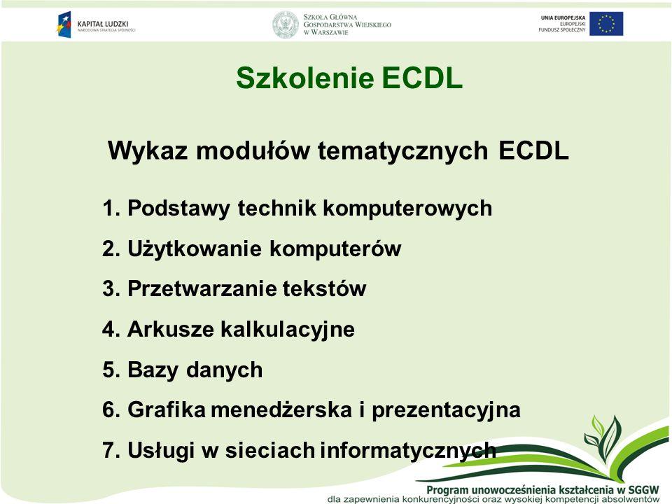 Wykaz modułów tematycznych ECDL