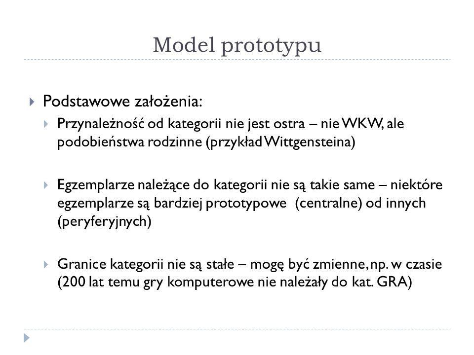 Model prototypu Podstawowe założenia: