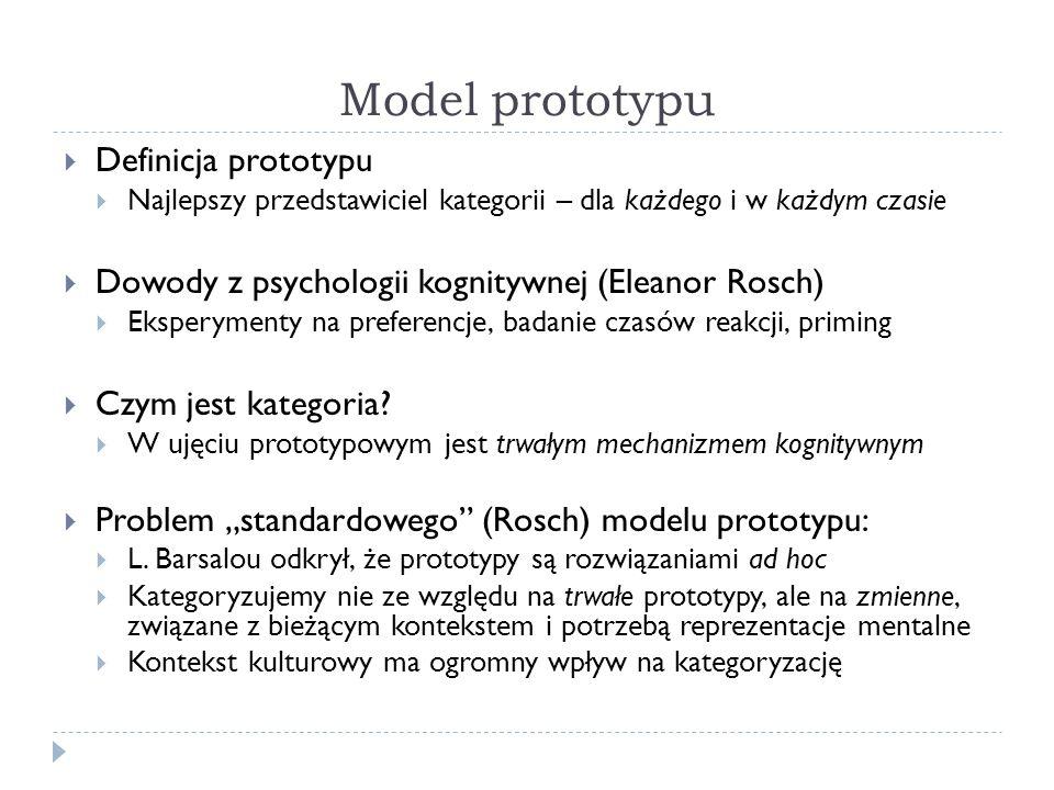 Model prototypu Definicja prototypu
