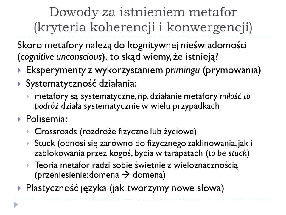 Dowody za istnieniem metafor (kryteria koherencji i konwergencji)