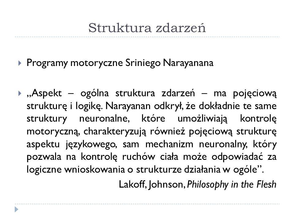 Struktura zdarzeń Programy motoryczne Sriniego Narayanana