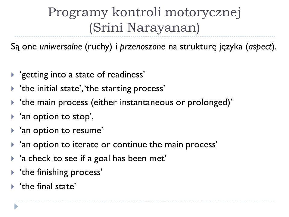 Programy kontroli motorycznej (Srini Narayanan)