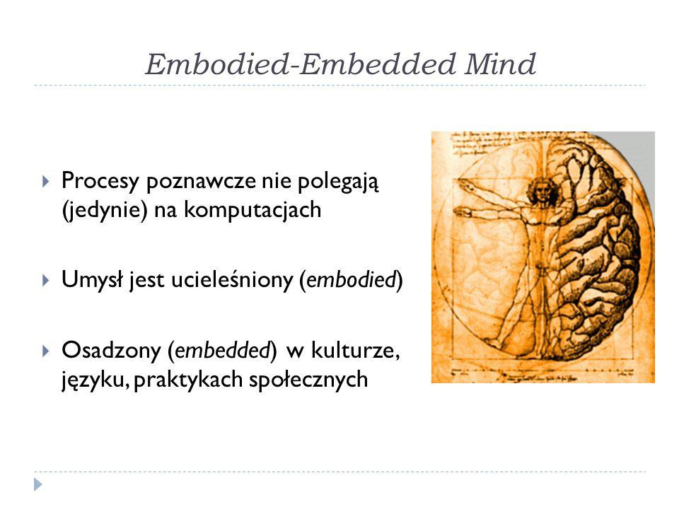 Embodied-Embedded Mind