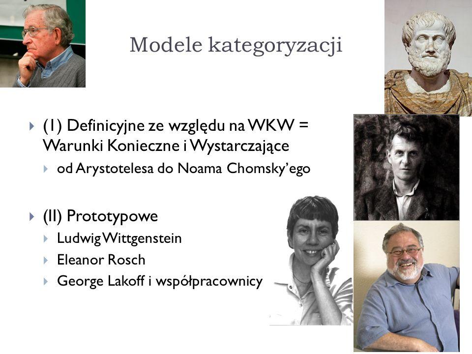 Modele kategoryzacji (1) Definicyjne ze względu na WKW = Warunki Konieczne i Wystarczające. od Arystotelesa do Noama Chomsky'ego.