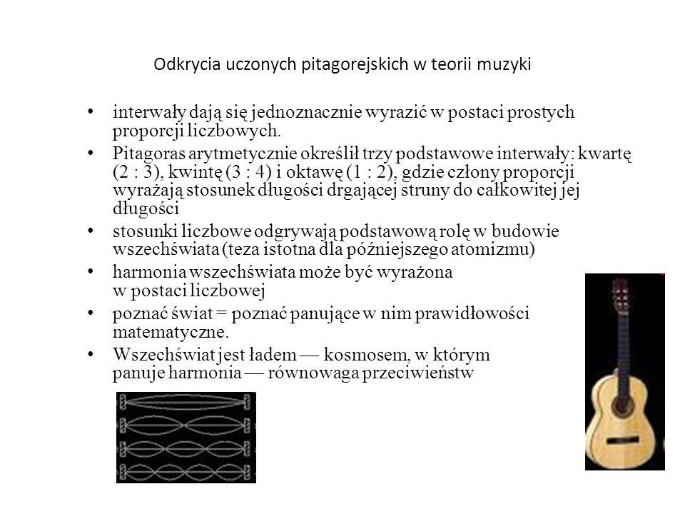 Odkrycia uczonych pitagorejskich w teorii muzyki