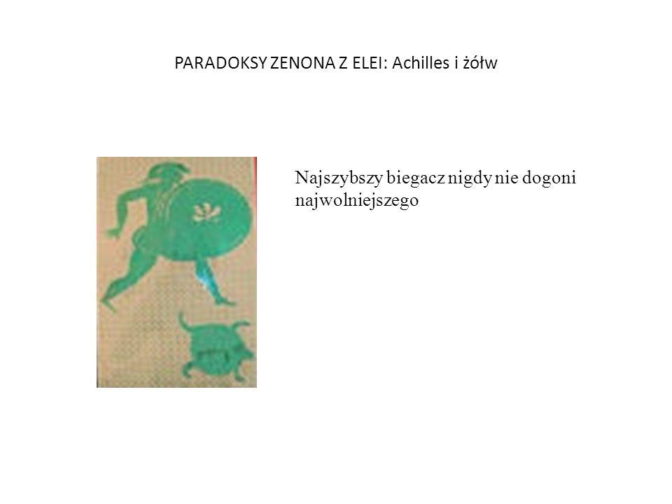 PARADOKSY ZENONA Z ELEI: Achilles i żółw