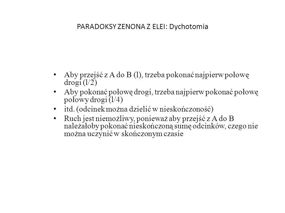 PARADOKSY ZENONA Z ELEI: Dychotomia