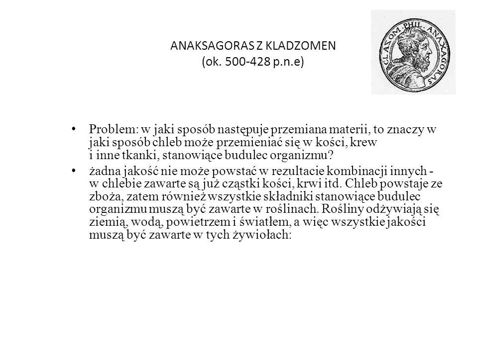 ANAKSAGORAS Z KLADZOMEN (ok. 500-428 p.n.e)