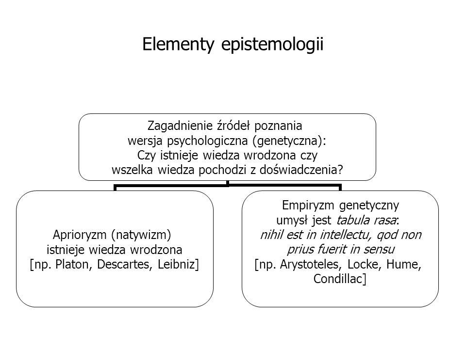 Elementy epistemologii