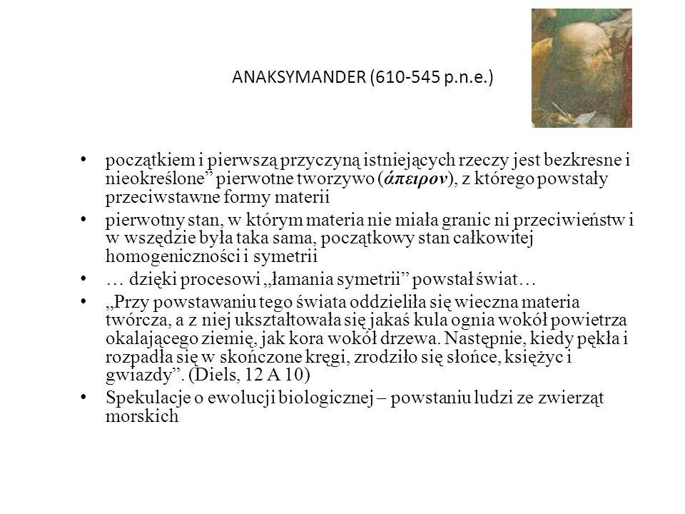 ANAKSYMANDER (610-545 p.n.e.)