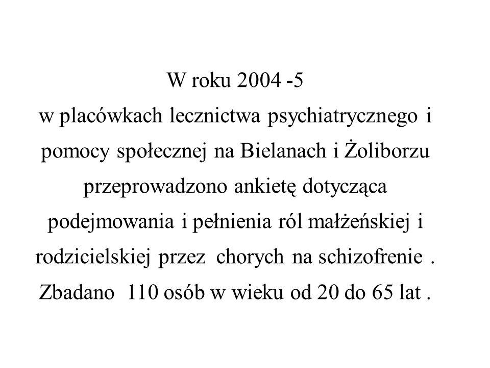 Zbadano 110 osób w wieku od 20 do 65 lat .