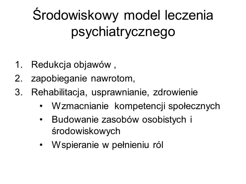 Środowiskowy model leczenia psychiatrycznego