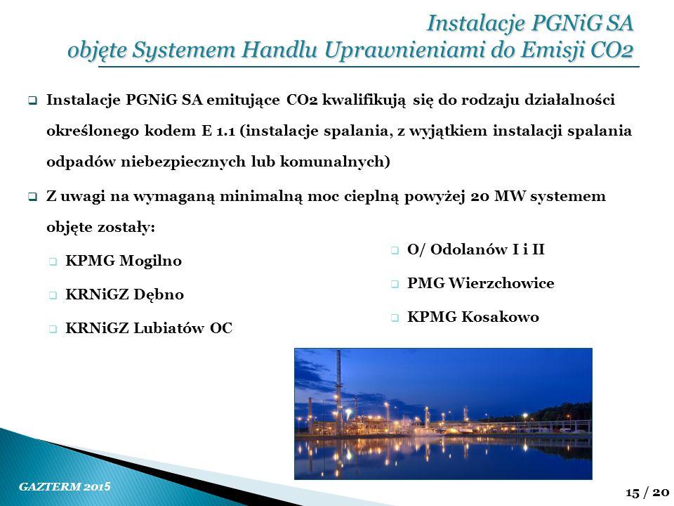 Instalacje PGNiG SA objęte Systemem Handlu Uprawnieniami do Emisji CO2