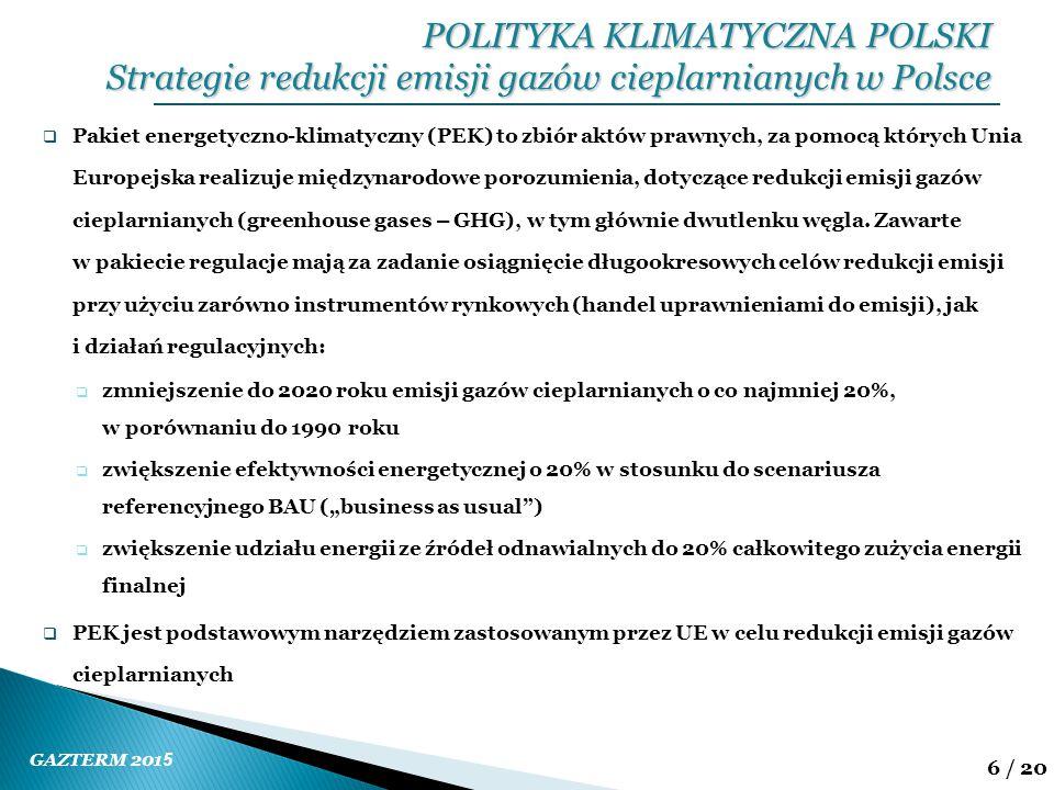 POLITYKA KLIMATYCZNA POLSKI