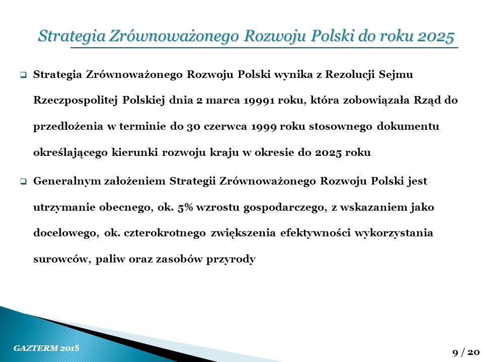 Strategia Zrównoważonego Rozwoju Polski do roku 2025