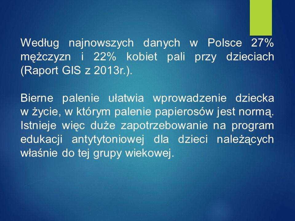 Według najnowszych danych w Polsce 27% mężczyzn i 22% kobiet pali przy dzieciach (Raport GIS z 2013r.).