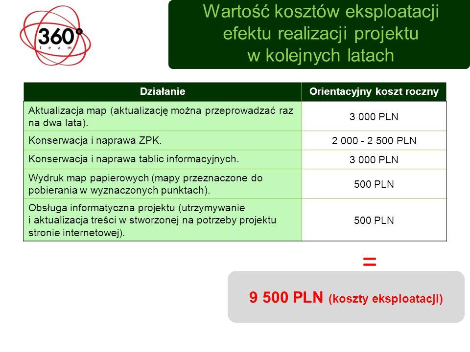 Orientacyjny koszt roczny 9 500 PLN (koszty eksploatacji)