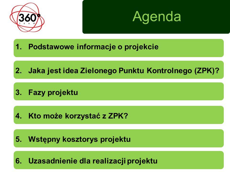 Agenda Podstawowe informacje o projekcie