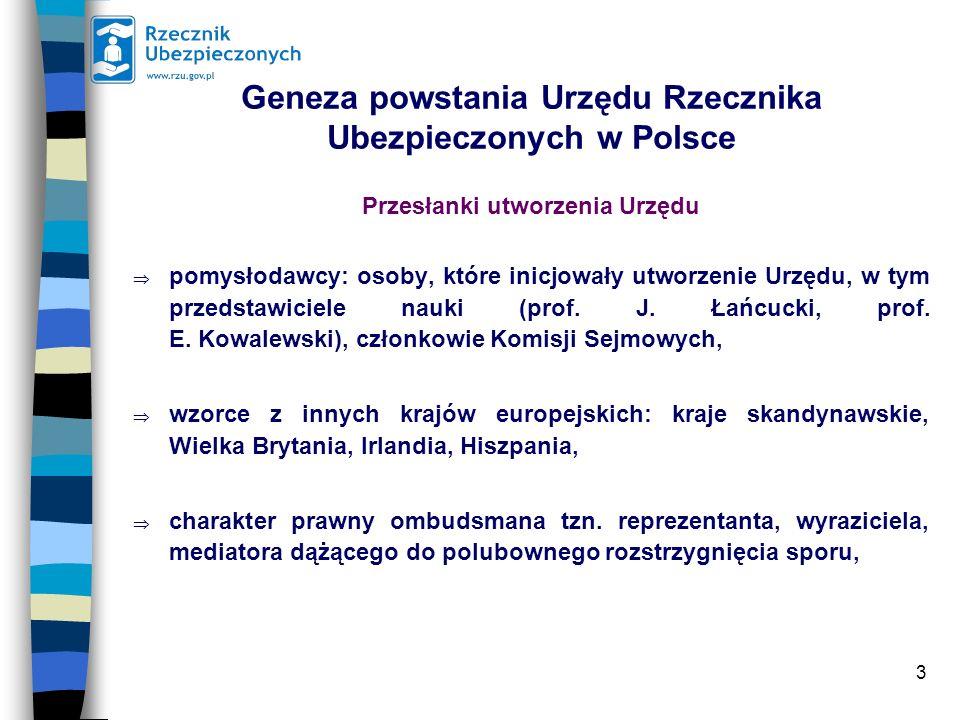 Geneza powstania Urzędu Rzecznika Ubezpieczonych w Polsce
