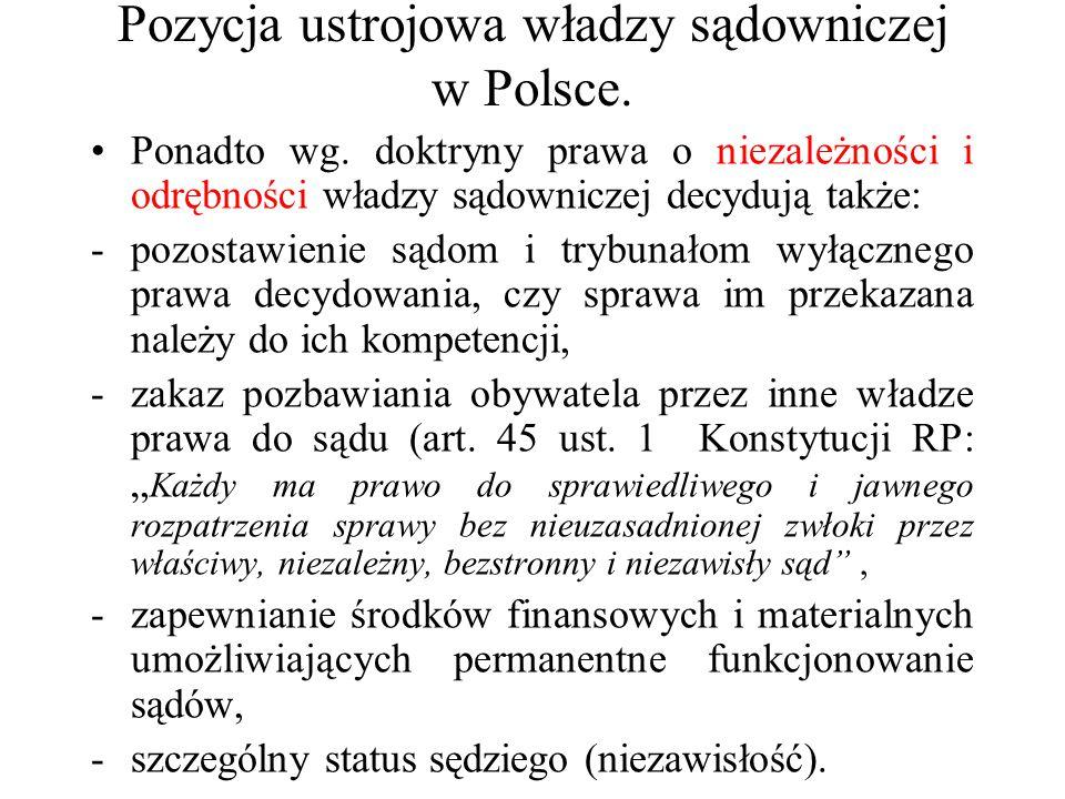 Pozycja ustrojowa władzy sądowniczej w Polsce.