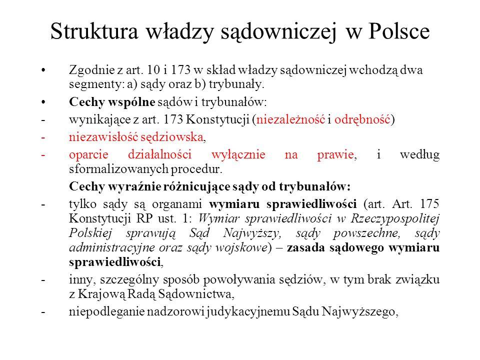 Struktura władzy sądowniczej w Polsce