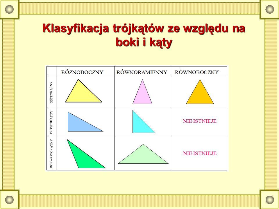 Klasyfikacja trójkątów ze względu na boki i kąty