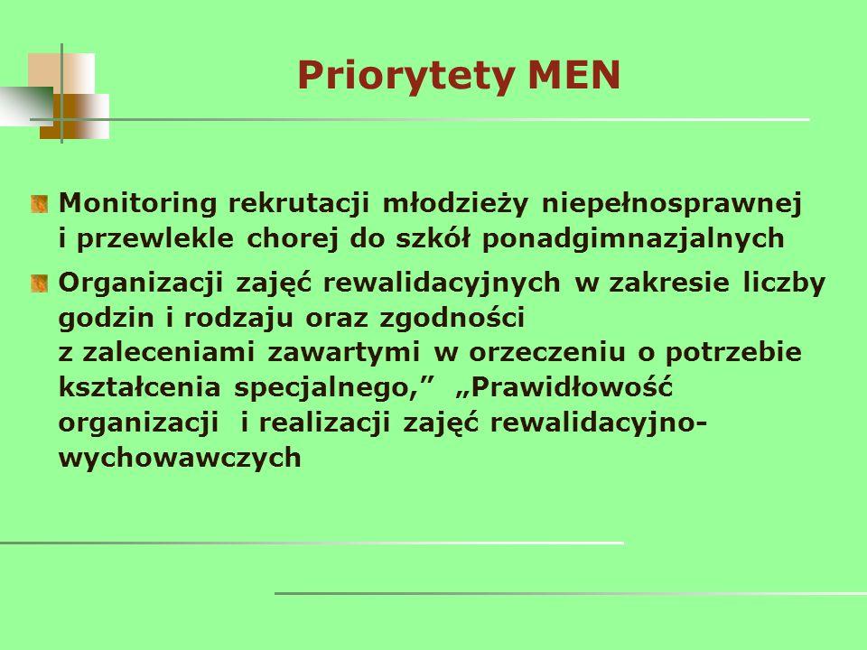 Priorytety MEN Monitoring rekrutacji młodzieży niepełnosprawnej i przewlekle chorej do szkół ponadgimnazjalnych.