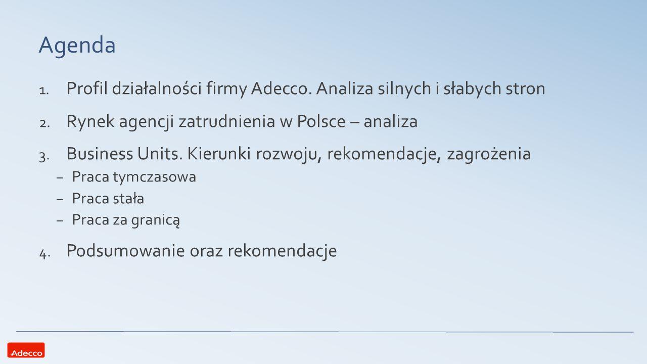Agenda Profil działalności firmy Adecco. Analiza silnych i słabych stron. Rynek agencji zatrudnienia w Polsce – analiza.